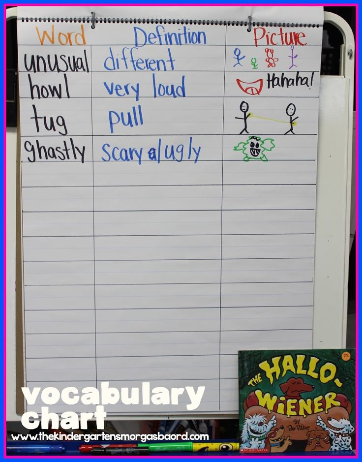 effective vocabulary strategies Effective strategies for teaching vocabulary to young learners by trish burrow  september 25, 2017 22 8741 how many words do you know in your native.