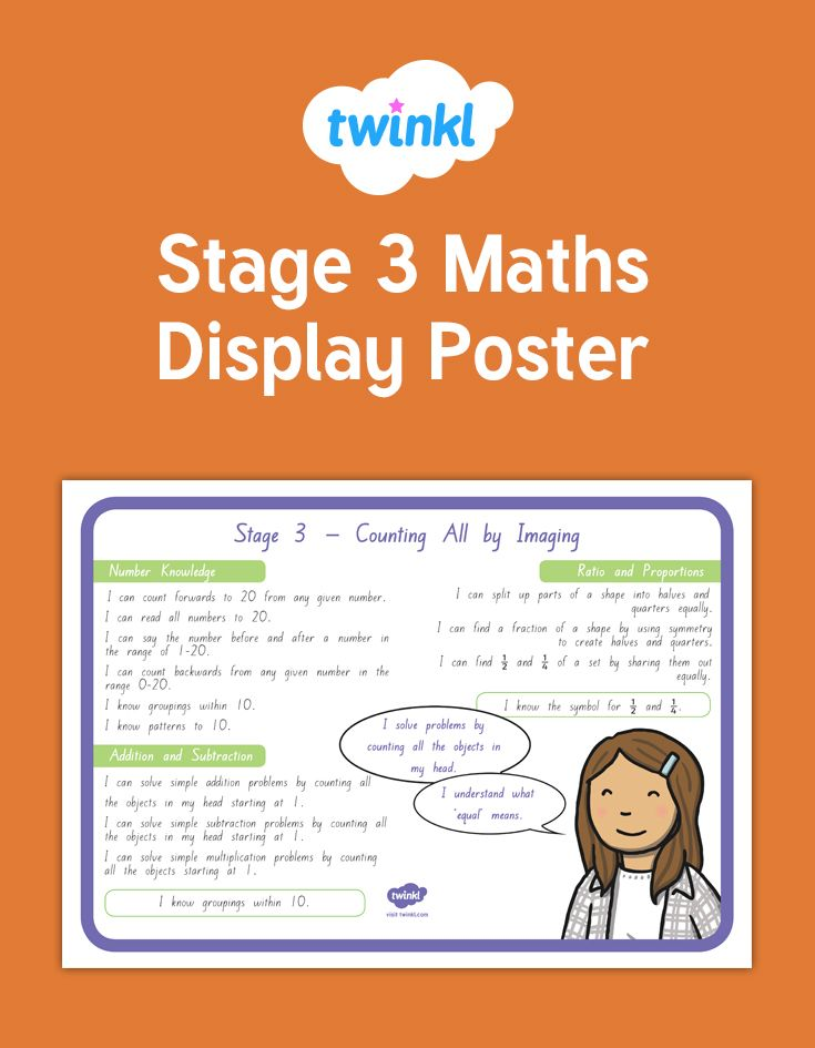 Stage 3 Numeracy Display Posters