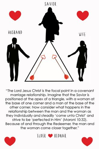 February 2016 Visiting Teaching Message, Marriage Triangle, Elder Bednar, Free Printable