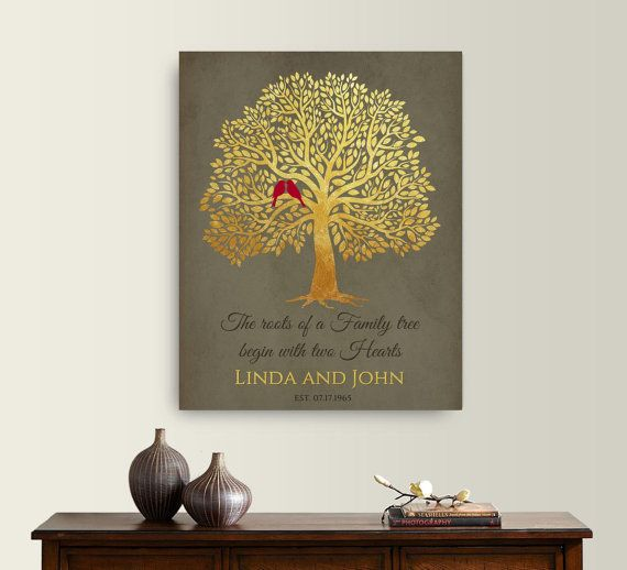 Gold Wedding Anniversary Gift canvas family tree canvas 50th Wedding Anniversary Gift for Parents Anniversary Gift Gold Tree Canvas Gold Wedding Anniversary Gift canvas family tree canvas 50th Wedding Anniversary Gift for Parents Anniversary Gift Gold Tree Canvas Gold Wedding Anniversary Gift canvas family tree canvas 50th Wedding Anniversary Gift for Parents Anniversary Gift Gold Tree Canvas Gold Wedding Anniversary Gift canvas family tree canvas 50th Wedding Anniversary Gift for Parents…
