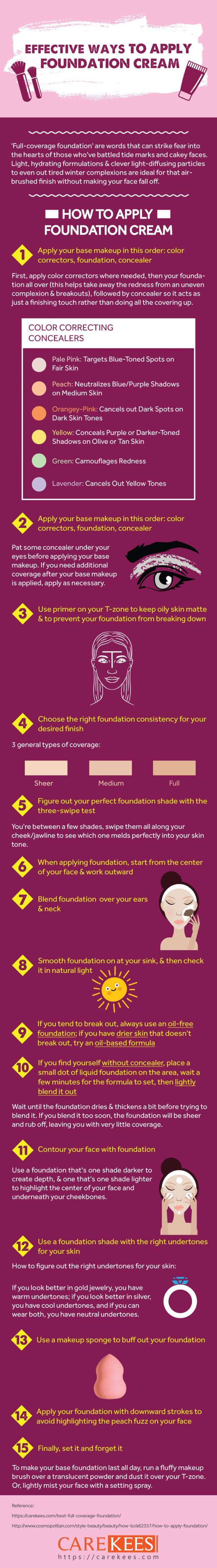 How To Choose Best Foundation For Textured Skin Choose