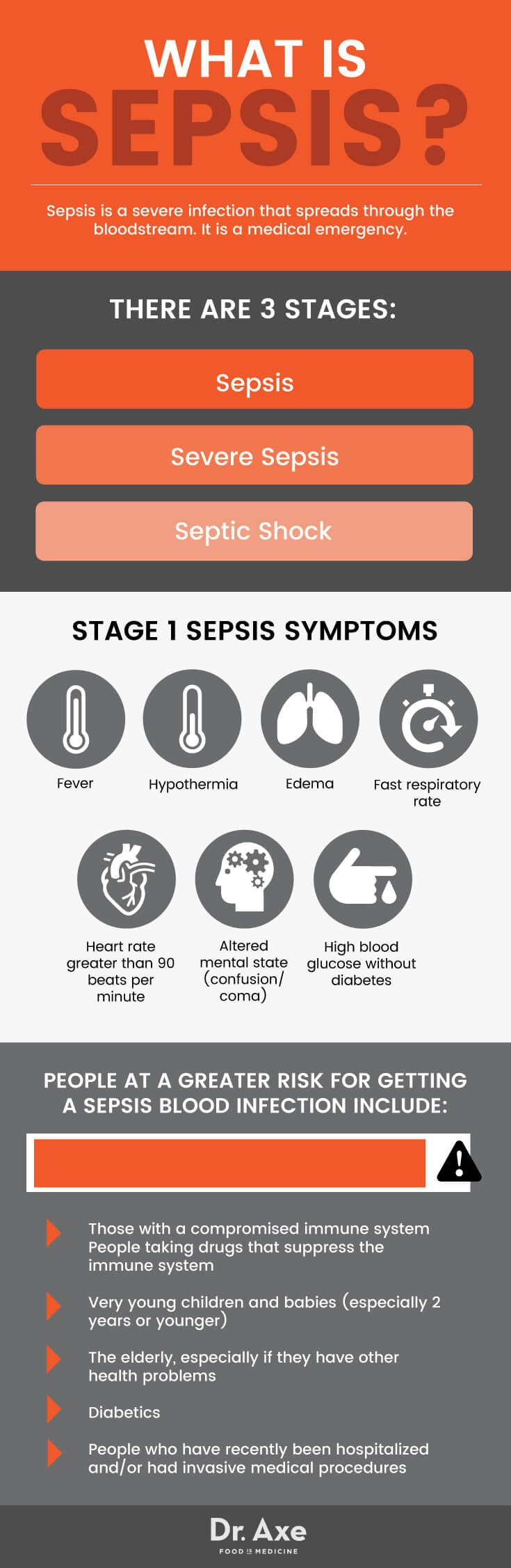 Sepsis causes & symptoms
