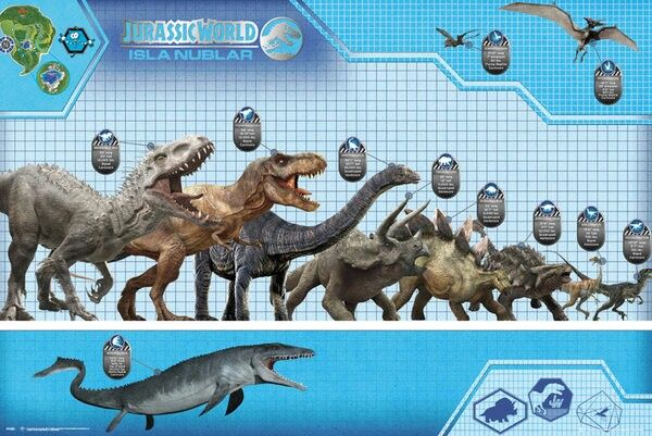 Jurassic World- The Actual Sizes of the Jurassic World ...