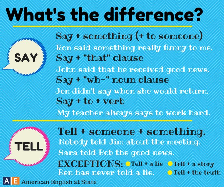 SAY vs TELL #learnenglish https://plus.google.com/+AntriPartominjkosa/posts/2fXWufFAFAJ