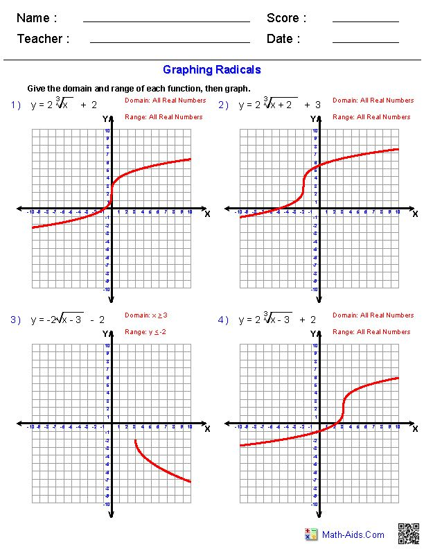 Printables Algebra 2 Functions Worksheet graphing radicals worksheets algebra 2 pinterest worksheets