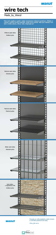 Na regály wire tech lze použít různé druhy materiálů. Škála je opravdu široká.