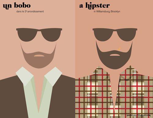 Paris VS New York.   Un hobo vs a hipster.
