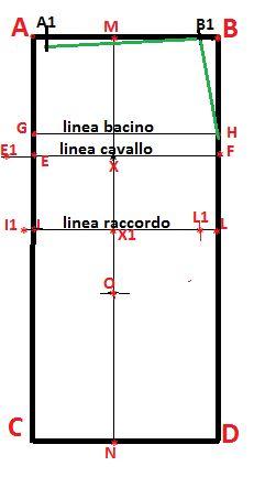disegno schema della linea fianco