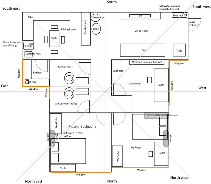 75 best Home - Feng Shui images on Pinterest | Home, Live and ...