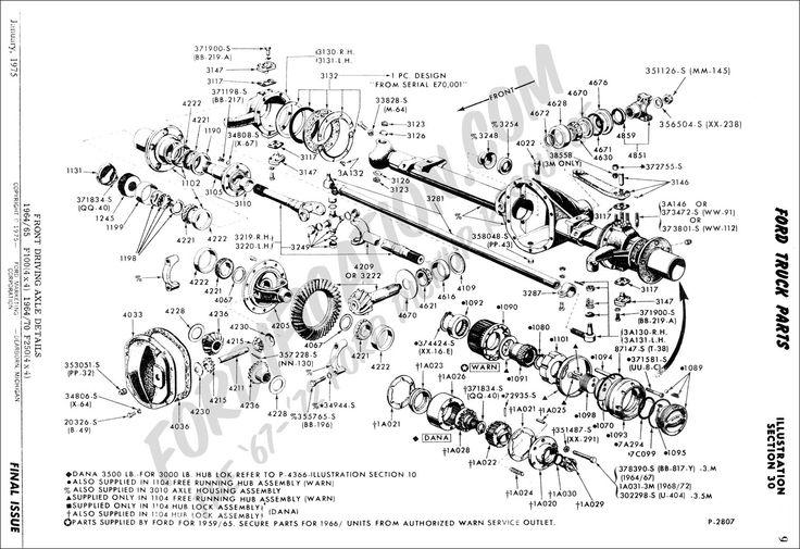 1992 ford f350 fuse diagram