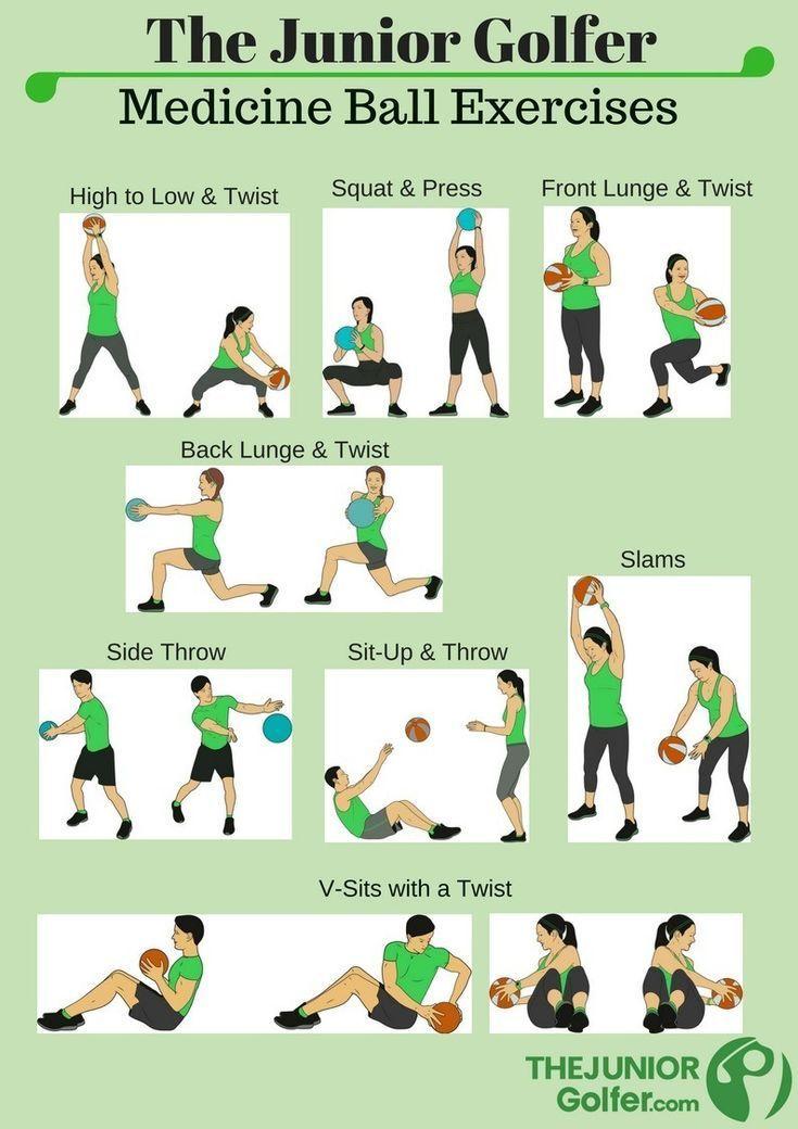 10 Delicate Choosing A Golf College Ideas Medicine Ball Workout Exercise Ball Exercises