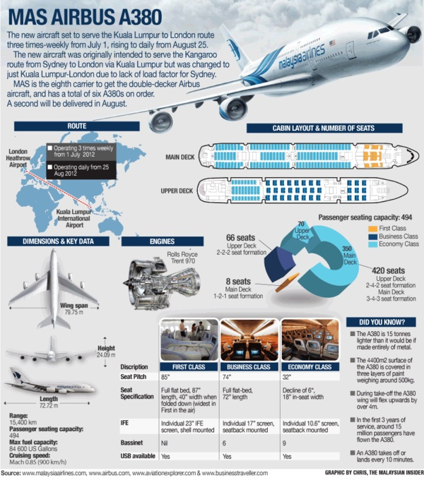 innovation strategy and entrepreneurship airbus a380 Boeing 787 dreamliner, disruptive innovation and  disruptive innovation and  boeing-787-dreamliner-disruptive-innovation-and-competitive-advantage.