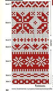 Bildresultat för fair isle charts