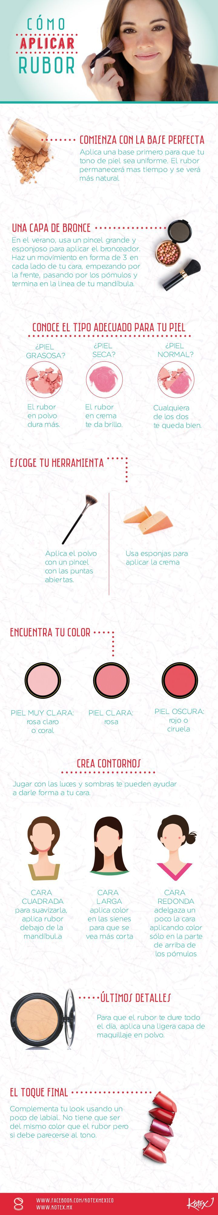 Cómo aplicar rubor según cada tipo de cara. #rubor #infografia