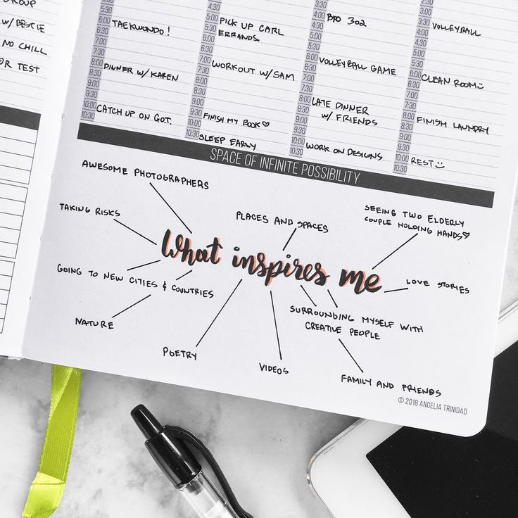 38 best passion planner stickers images on pinterest passion take 10 minutes today to make a mindmap in your space of infinite possibility write down what inspires you to do what you do and fandeluxe Choice Image