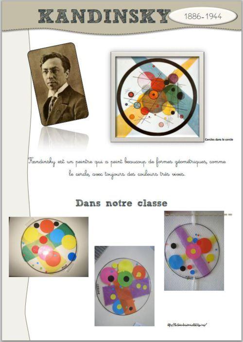 10 meilleures id es propos de enseignement art plastique sur pinterest cours d 39 ducation for Peindre sur du plastique