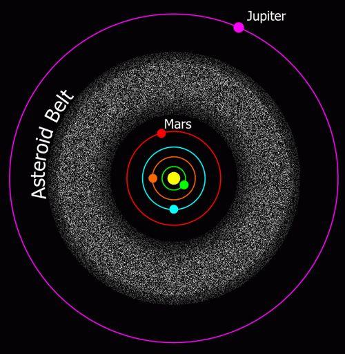 mars planetary motion - photo #27