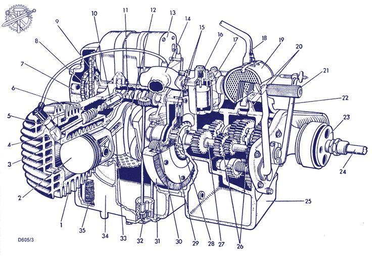 porsche flat 6 engine diagram porsche get free image about wiring diagram
