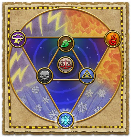 wizard 101 view | Wizard101 Helpful Hints