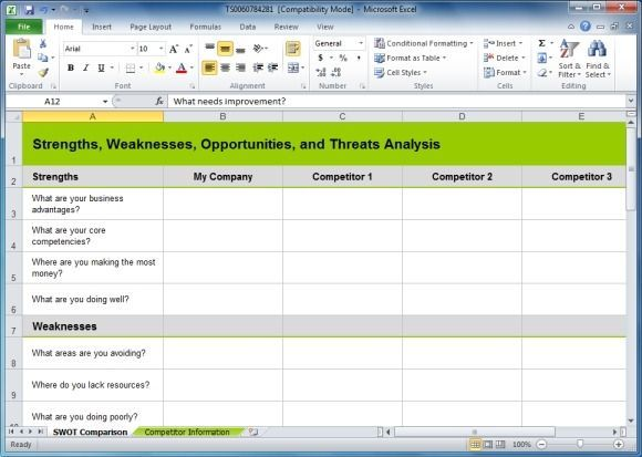 Competitive Swot Analysis Excel Template With Images Swot