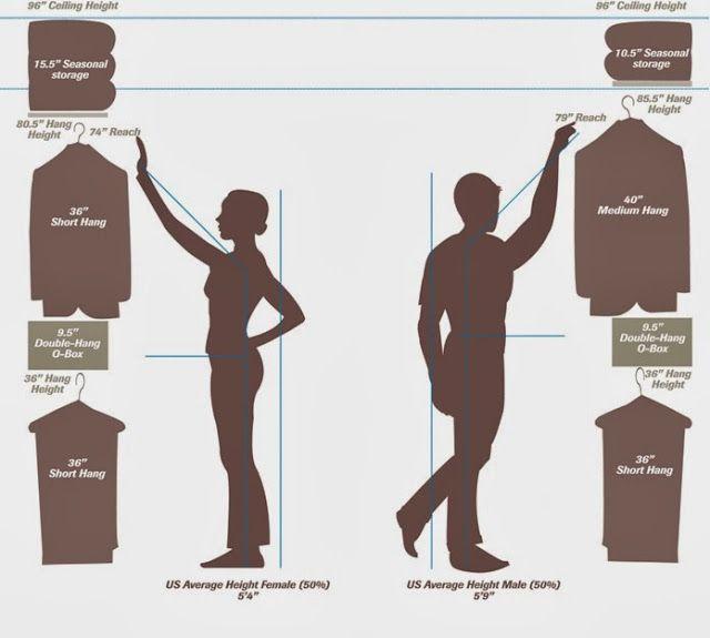 closet design Archives - Design Chic Open box between hanging rods...