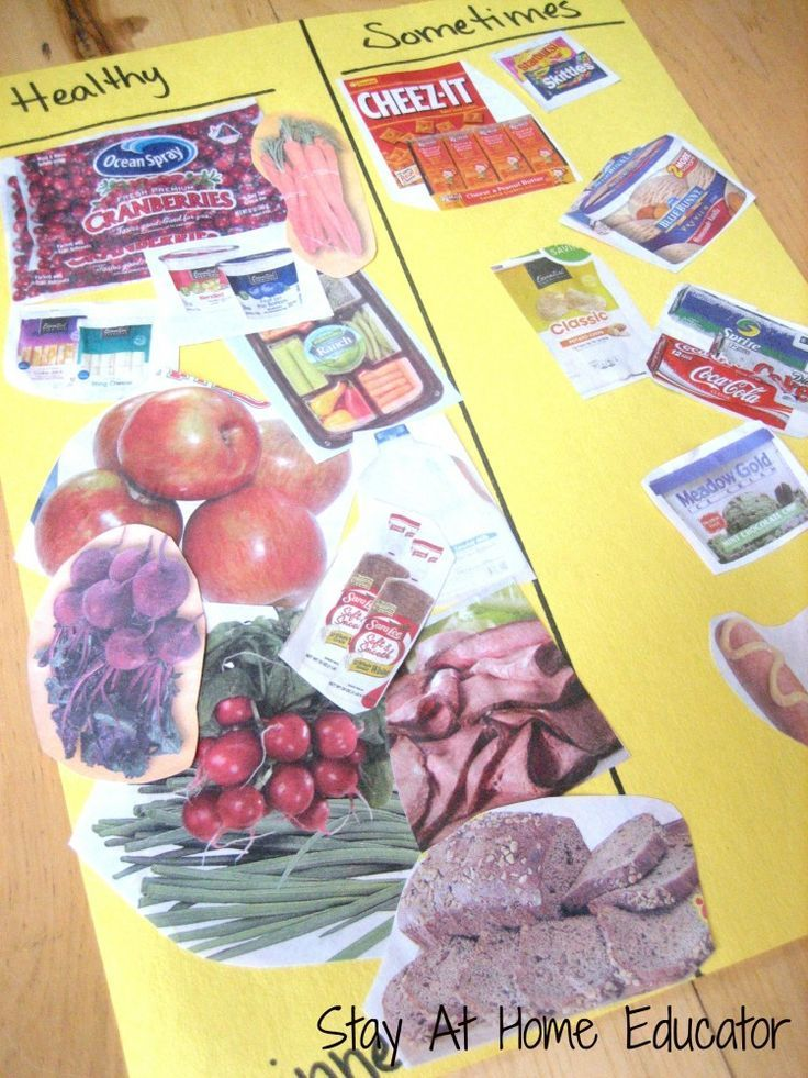 Healthy vs. Unhealthy Food Sort - Stay At Home Educator