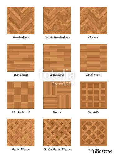 Vector: Parquet pattern chart - most popular parquetry wood flooring samples with names - isolated vector illustration on white background.