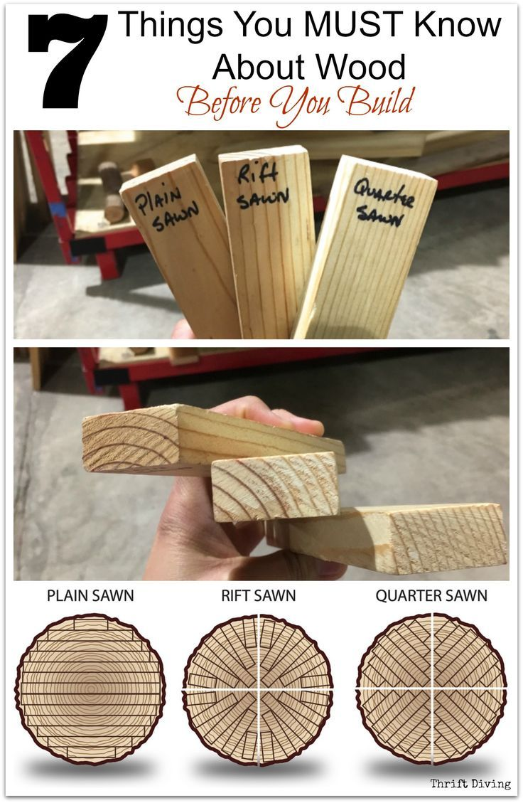 7 Dinge, die Sie über Holz wissen MÜSSEN, bevor Sie ein Projekt bauen oder