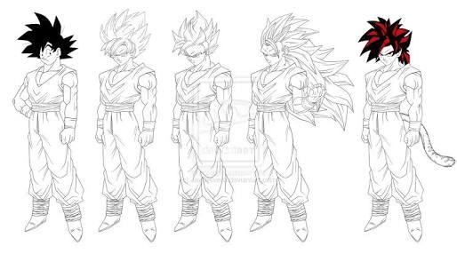 Todas Las Fases De Goku Para Colorear: Resultado De Imagem Para Drawings Goku Ssj God