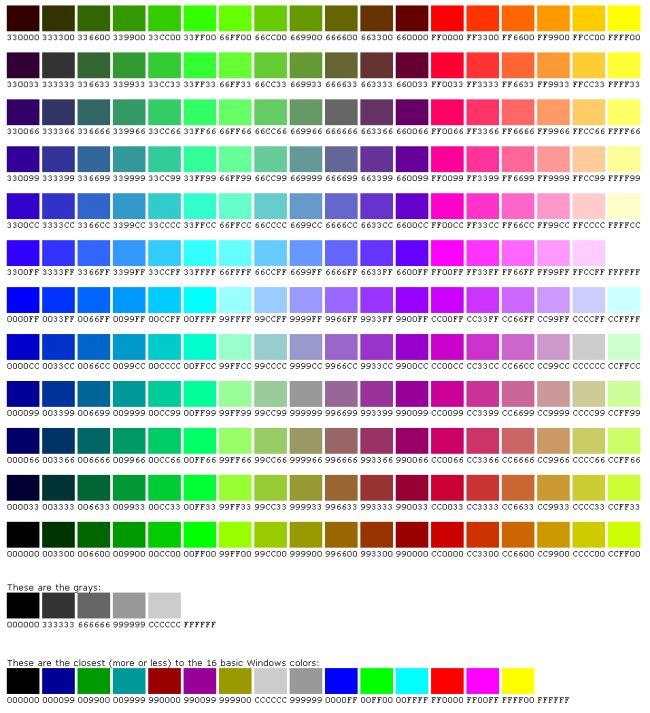 7 best Colours images on Pinterest Color combinations, Colour - html color code chart