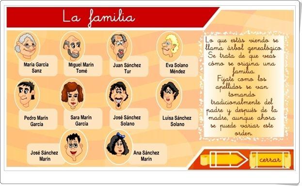 """""""La familia"""" (Actividad interactiva de Ciencias Sociales de Primaria)"""