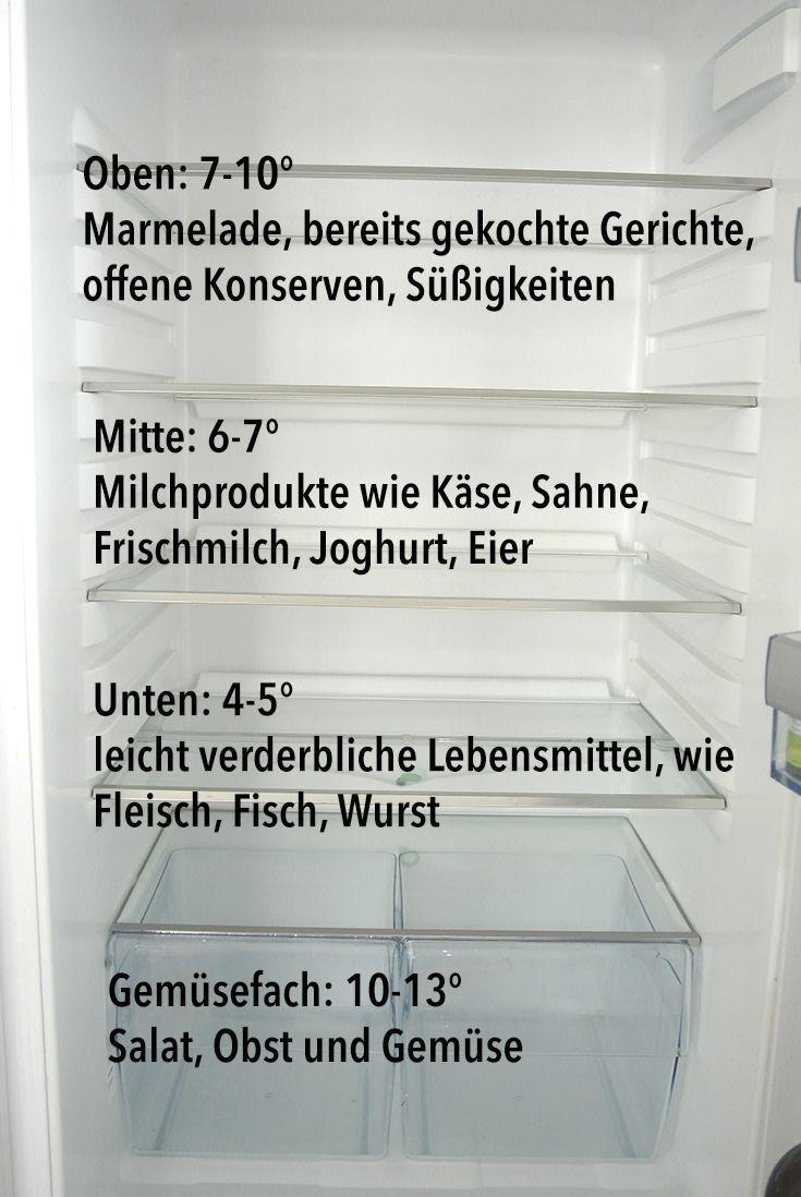 Den Kühlschrank richtig einräumen - so geht's richtig!