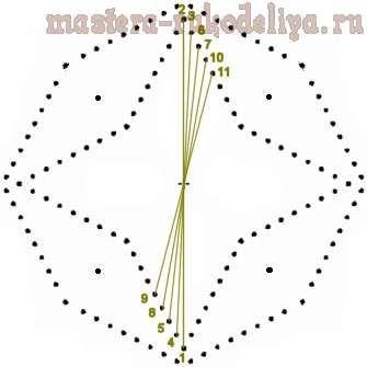 011 Изонить: Схема для вышивки на CD-диске