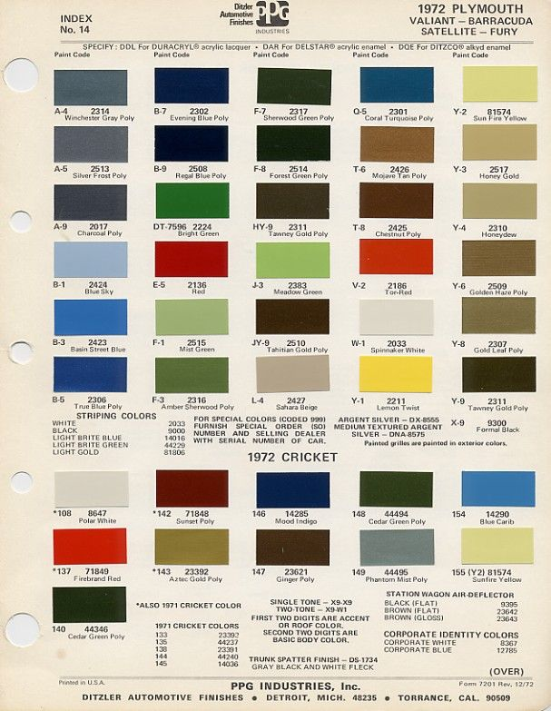 Basin street blue stuff called valiant pinterest for Paint color chips