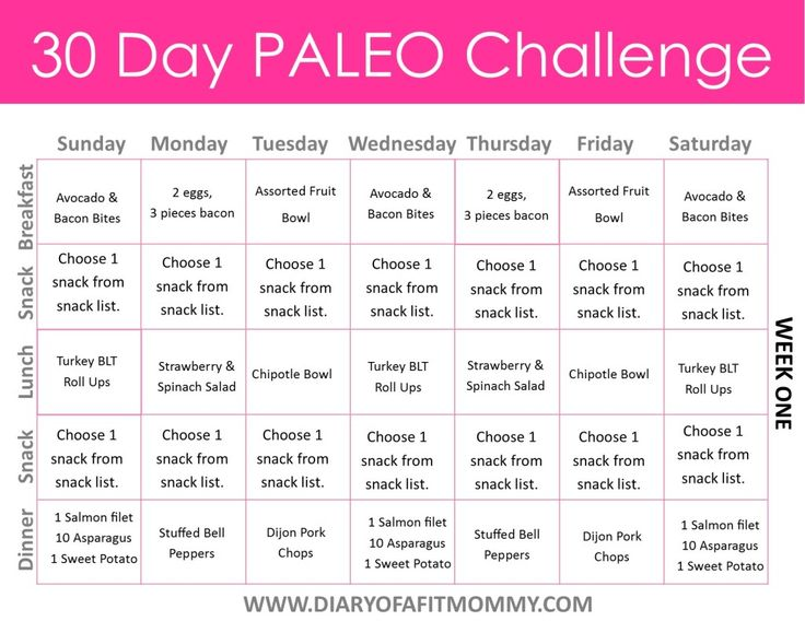 Diary of a Fit Mommy | 30 Day Paleo Challenge | http://diaryofafitmommy.com
