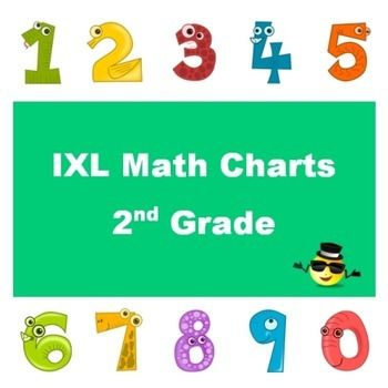 Motivate your students to practice math skills on IXL with these fun charts. As students complete each skill, they can draw a picture or place a sticker in the corresponding circle on the chart, and then store their charts in a folder or binder to see the progress they have made.