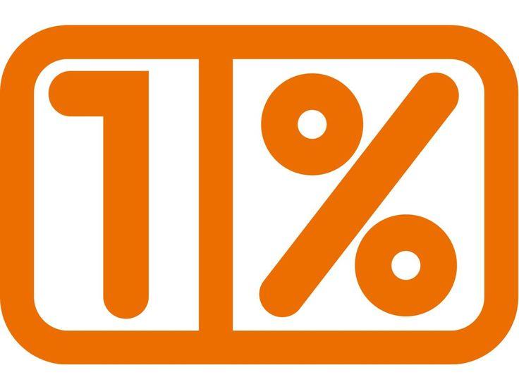Kto otrzymał najwięcej 1% w 2015 roku? Sprawdź