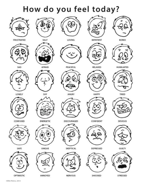 emotions faces chart