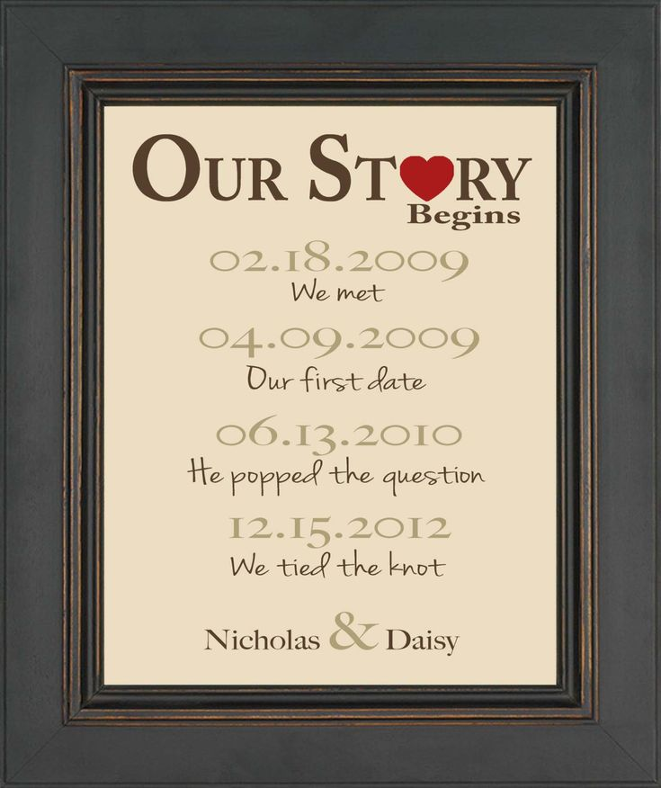 Top 25 best first anniversary ideas on pinterest first for First wedding anniversary gift for her
