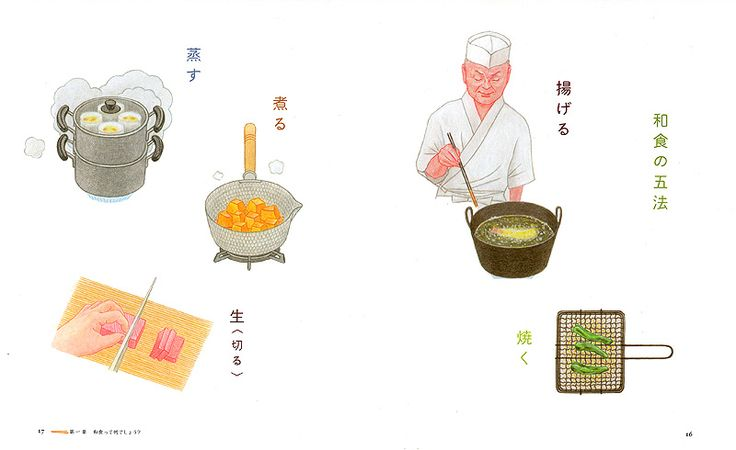 "illustration for Japanease modesty book ""Washoku"""