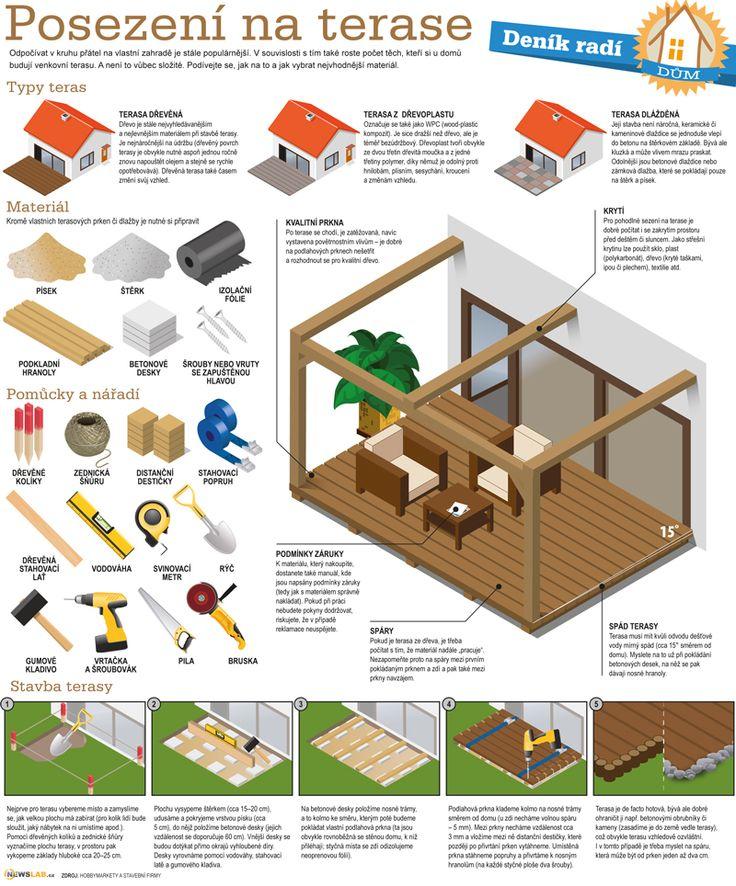 Deník radí – terasy / How to do it –terrace