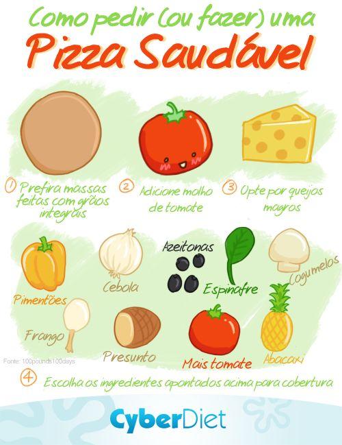 Pizza saudável na dieta!
