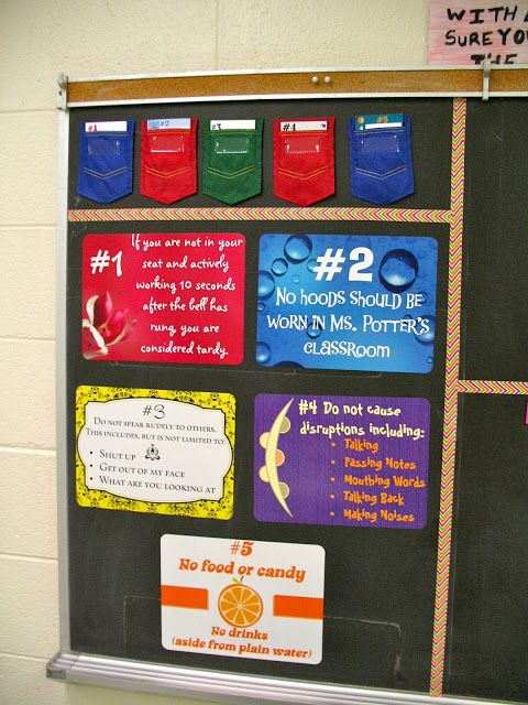 Classroom Management Ideas Middle School ~ Ideas about classroom consequences on pinterest