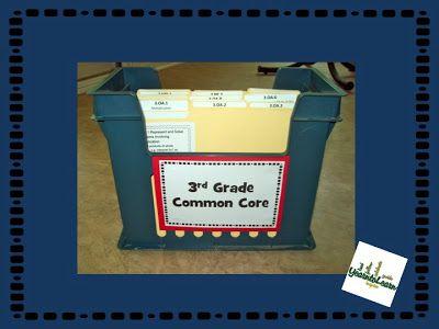 Common Core File Organization