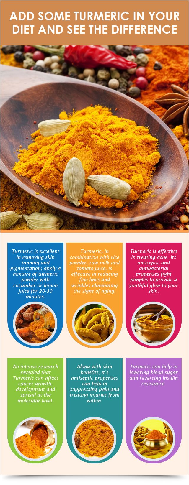 Add Some Turmeric In Your Diet : Health Products For You