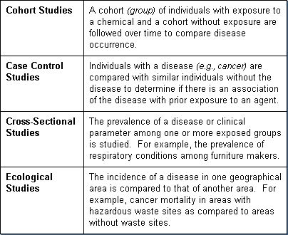 10 Best Epidemiology 401 Images On Pinterest Public Health Cross