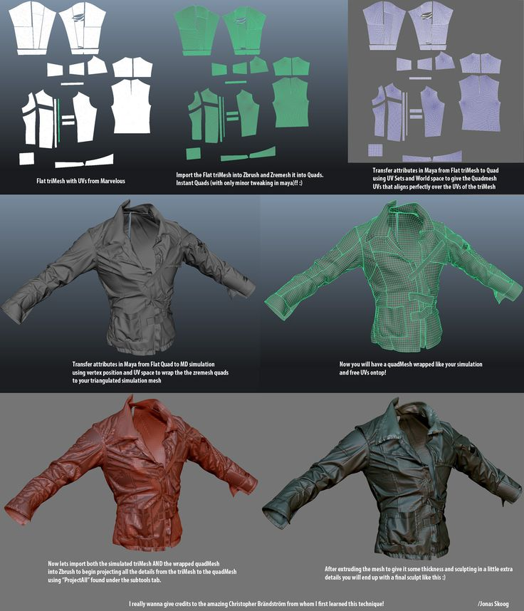 Character Design Workflow : Best zbrush cloth modeling images on pinterest
