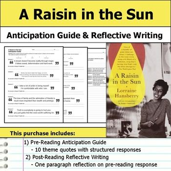 elements used in raisin in the sun essay View this essay on a raisin in the sun the first of the younger family to reveal his or her dream is walter walter desperately desires to become wealthy as.