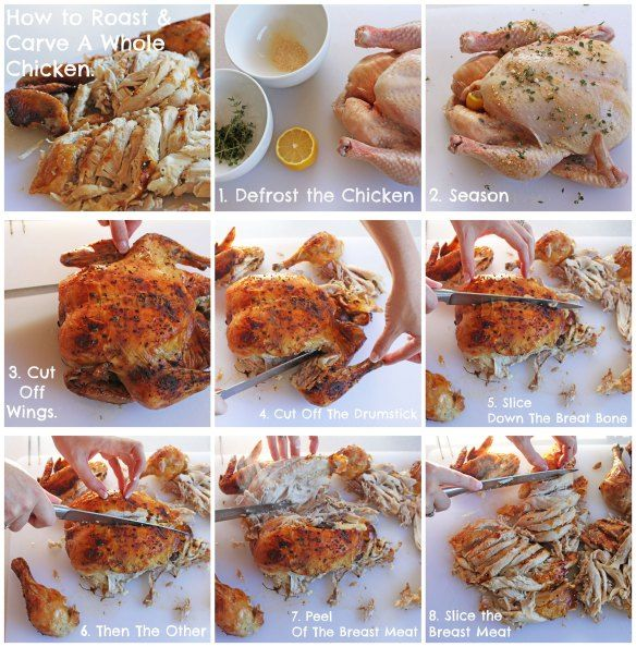 Paleo Challenge Day 28 - How To Roast  Carve Your Chicken
