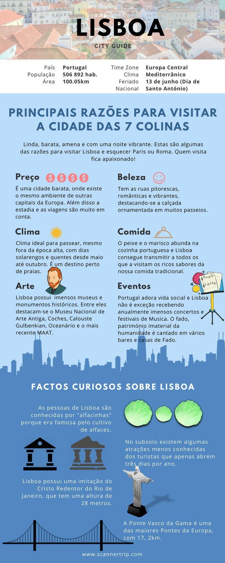 Lisboa: A capital dos sentidos e dos espiões, do cinema e da boémia, do fado, dos fantasmas e da gastronomia.